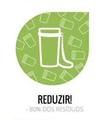 Eco Copo - Reduzir